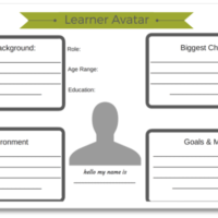 "Learner Avatar Worksheet: Finally! Get clarity around the ""who"" in your courses"